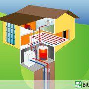 prestazioni_energetiche5
