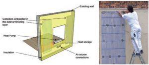 Facciata solare associata ad una pompa di calore reversibile