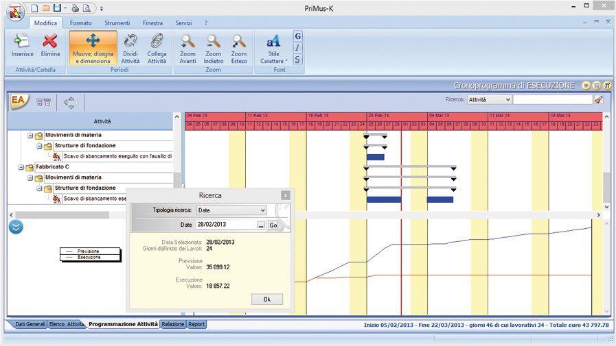 Cronoprogramma dei lavori edili - BibLus-net