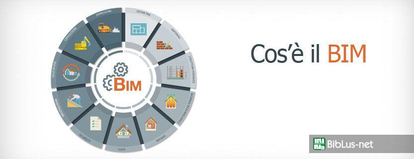 BIM - Building Information Modeling - Cos'è il BIM