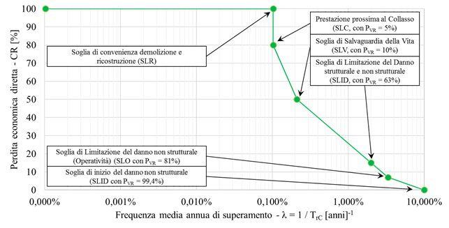 curva-lambda_cr