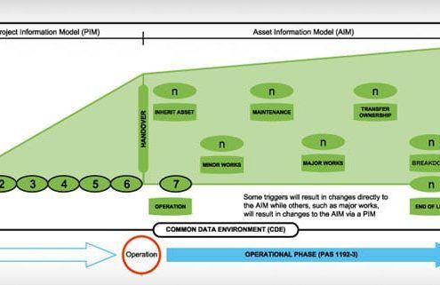 project-model