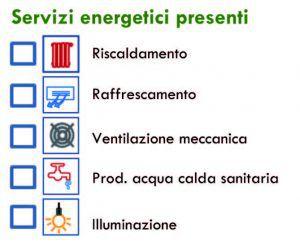 APE - servizi energetici