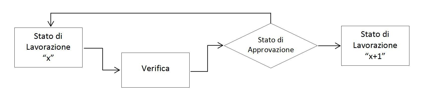 Figura 02