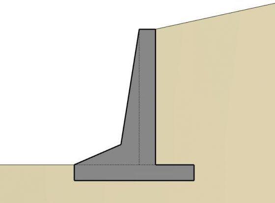 Muro con scarpa
