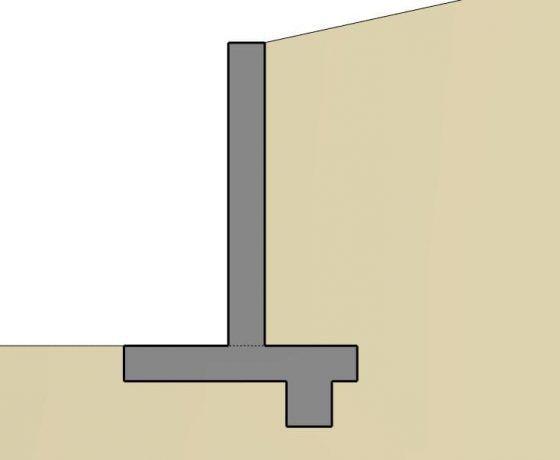 Geotecnica Muri Di Sostegno.Calcolo Muri Di Sostegno Secondo Le Ntc 2018 Principi
