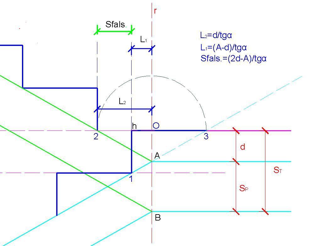 Altezza corrimano scale interne simple sbarco triangolare scala quadrata with altezza corrimano - Calcolo scale interne ...