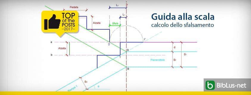 Come progettare le scale parte 2 calcolo dello sfalsamento biblus net - Tipologia di scale ...