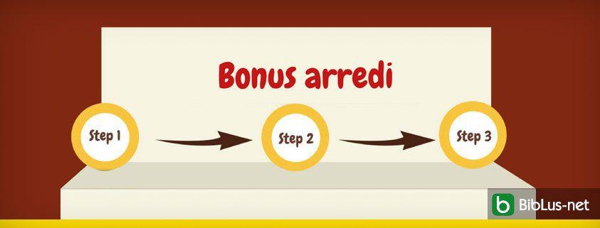 Infografica bonus mobili 2018 come fare in 3 step for Agenzia entrate bonus arredi
