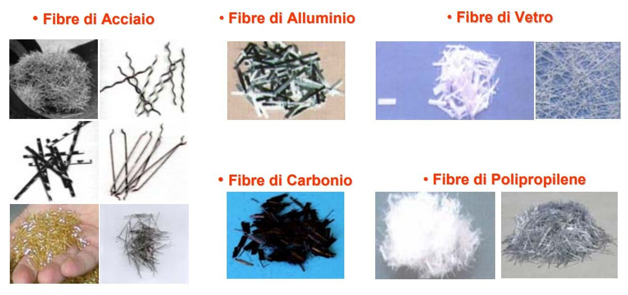 Tipologie di fibre