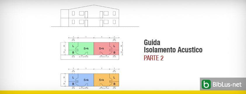 Guida isolamento acustico (PARTE 2) - Esempio pratico ...