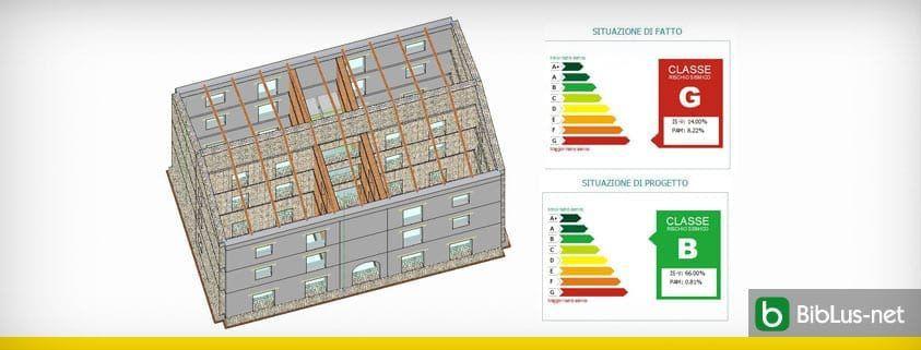 Fondazioni Per Edifici In Muratura.Esempio Pratico Di Riqualificazione Sismica Di Un Edificio In
