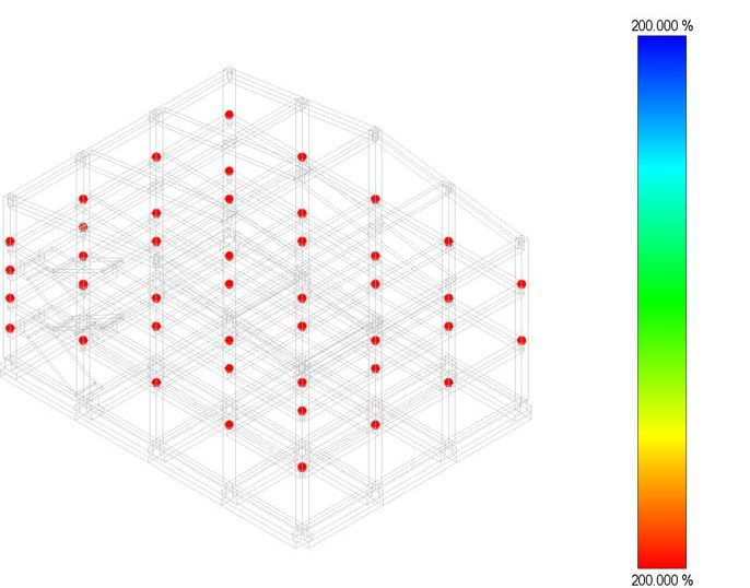 Mappatura delle PGA per rottura del nodo nello stato di progetto