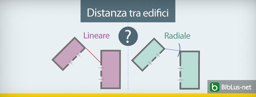 Come misurare la distanza tra edifici? Lo ha chiarito la