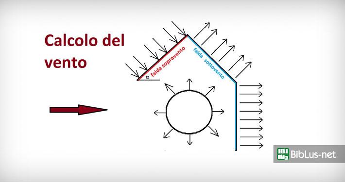 Azioni del vento sulle costruzioni, guida al calcolo PARTE 1 ...