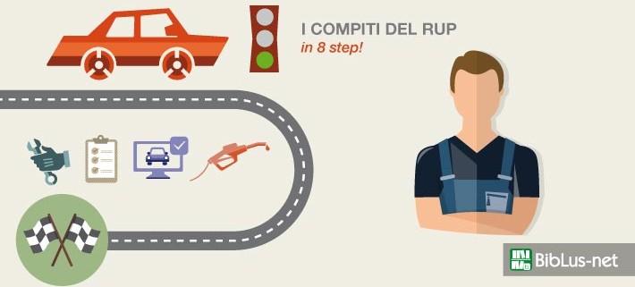 I compiti del Rup - infografica di BibLus-net