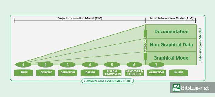 Processi-bim-Pas 1192-2 2013