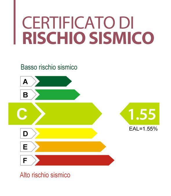 certificato_rischio_sismico_