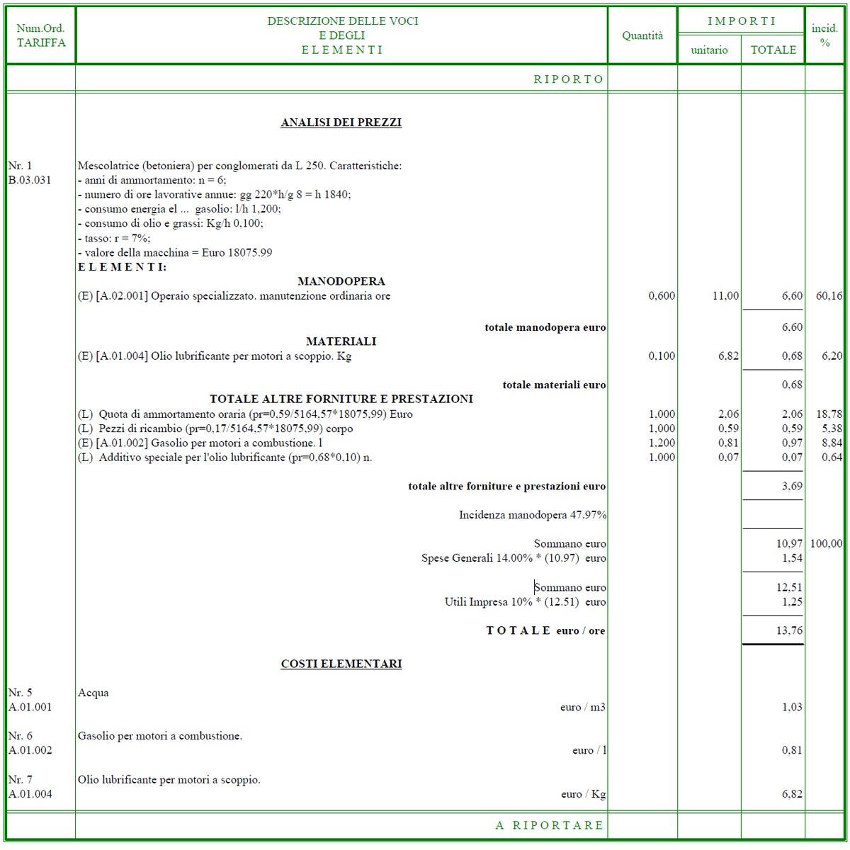 Elenco prezzi unitari cos terminali antivento per stufe a pellet - Prezzario camera di commercio ...