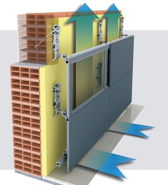 Isolamento termico delle pareti tipologie vantaggi e for Pannelli resistenti al fuoco per rivestimenti di case