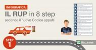 infografica_RUP_
