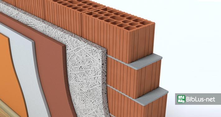 Isolamento termico delle pareti tipologie vantaggi e - Forati portanti ...