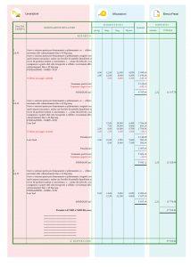 modello computo metrico estimativo