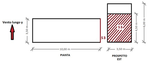 vento lungo y-superficie 3