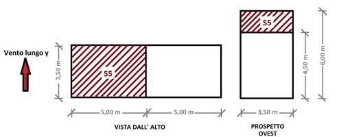 vento lungo y-superficie 5