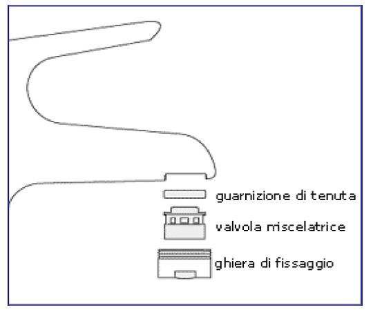Schema di montaggio del frangigetto