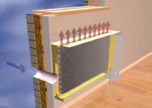 Sistema di ventilazione naturale con recupero del calore