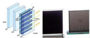 Transparent BIPV-system PVShade