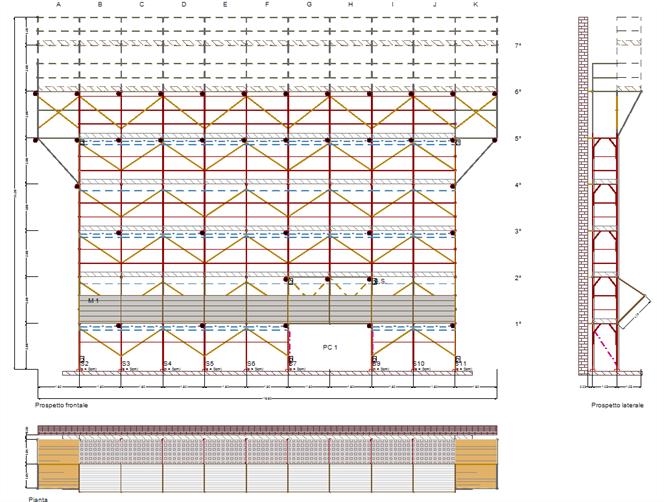 Schema strutturale ponteggio