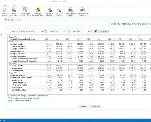Analisi Impianto al variarare dell Accumulo_Tabellare