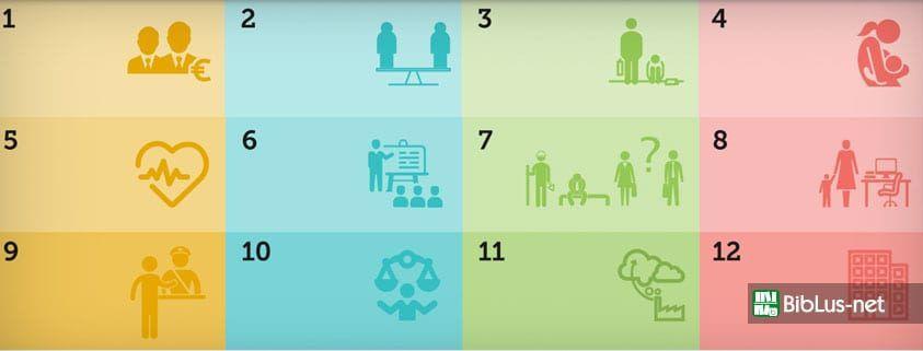 12 indicatori benessere