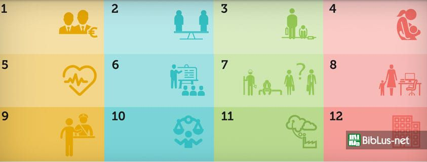 Andamento Della Crescita Economica Ecco I 12 Indicatori Di Benessere Equo E Sostenibile Biblus Net