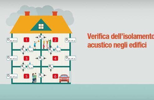 Verifica dell'isolamento acustico negli edifici
