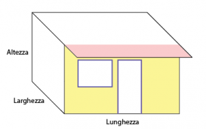 Calcolo isolamento acustico - Modello per calcolo isolamento acustico di facciata