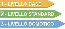 Vengono indicate tre frecce in cui sono dichiarati i tre livelli prestazionali: base, standard e livello domotico