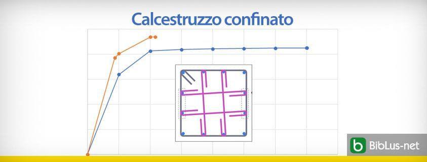 Calcestruzzo confinato_cover