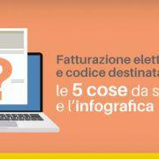 Fatturazione-elettronica-e-codice-destinatario