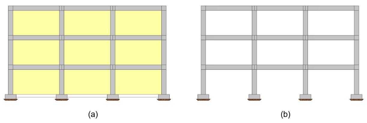 Fig. 1 - Modellazione di un telaio piano con tamponature: (a) telaio in c.a. con tamponature; (b) modello con il solo telaio nudo, per tamponature che non influenzano la risposta strutturale.