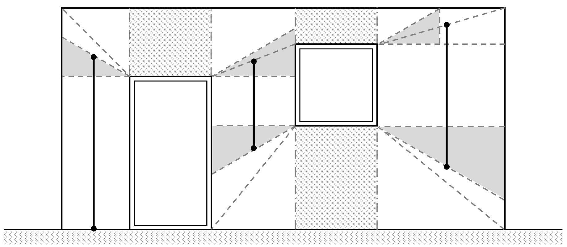 Determinazione dell'altezza efficace dei maschi murari.