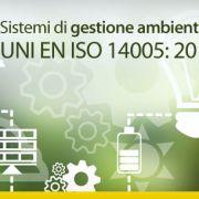 Sistemi-di-gestione-ambientale-UNI-EN-ISO-14005_-2019