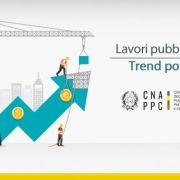 Lavori-pubblici-2019-Trend-positivo