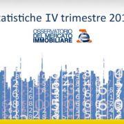 residenziale-statistiche-IV-trimestre-2019_