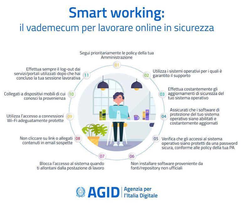 smart working vademecum cert-pa - truffe via email