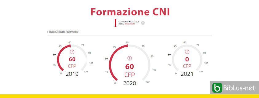 Formazione-Cni-3