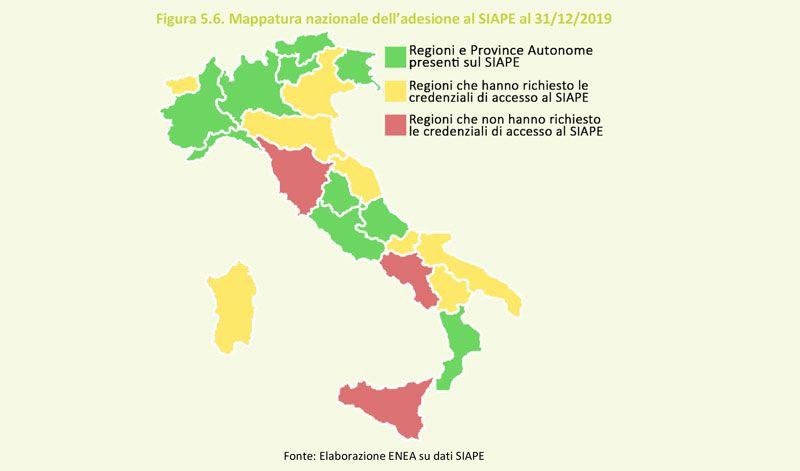 Immagine a colori che mostra uno schema con le Regioni che hanno aderito al SIAPE