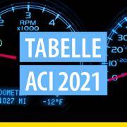 tabelle-aci-2021